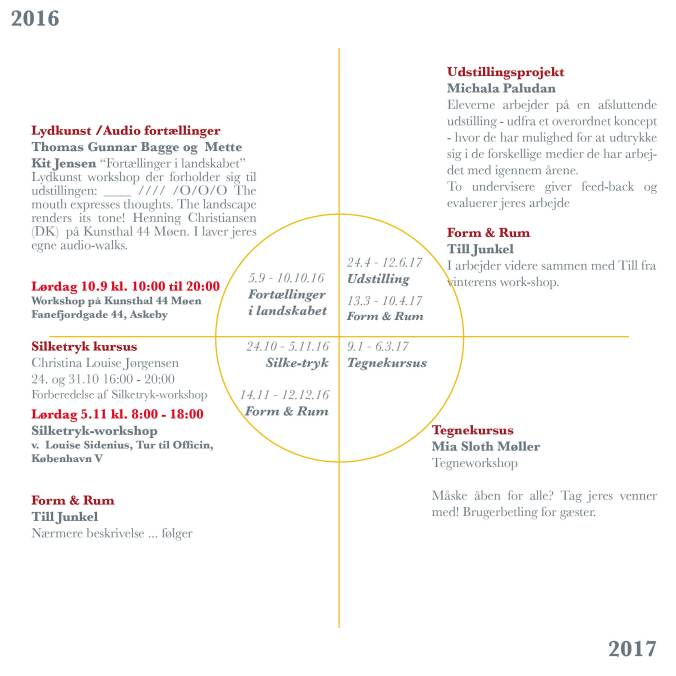 Program 2016-17