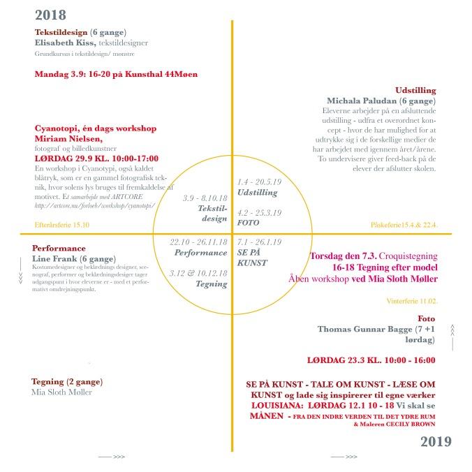 KUNSTART44 Program 18-19